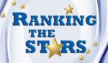 dinerspel-ranking-the-stars vrijgezellenfeest